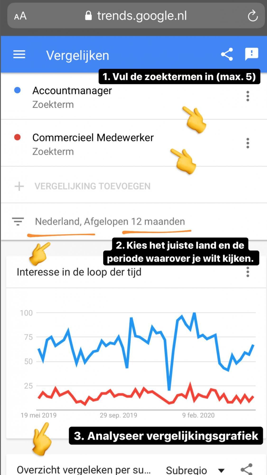 Kiezen juiste functietitel voor vacature met Google Trends