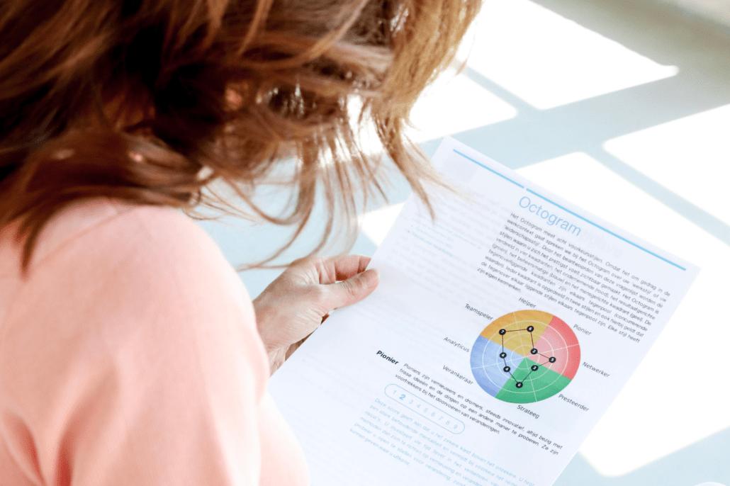 Assessment LEV hr-professionals dienstverlening